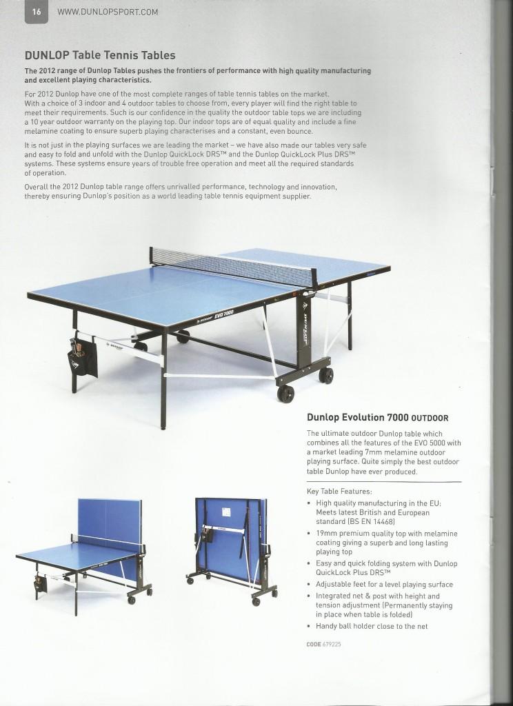 Dunlop TT2
